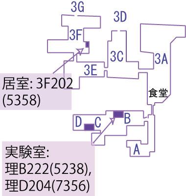 辻村研究室・連絡先・アクセス
